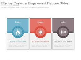 Effective Customer Engagement Diagram Slides