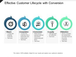 Effective Customer Lifecycle With Conversion