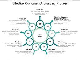 Effective Customer Onboarding Process Ppt Powerpoint Presentation Images Cpb