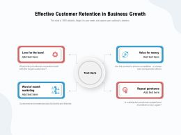 Effective Customer Retention In Business Growth