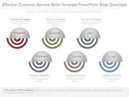Effective Customer Service Skills Template Powerpoint Slide Download