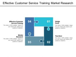 Effective Customer Service Training Market Research Hedge Fund Cpb