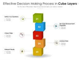 Effective Decision Making Process In Cube Layers