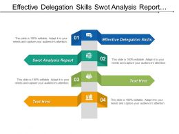 Effective Delegation Skills Swot Analysis Report Qualitative Risk Assessment Cpb