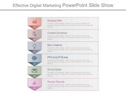 Effective Digital Marketing Powerpoint Slide Show