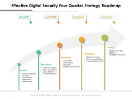 Effective Digital Security Four Quarter Strategy Roadmap