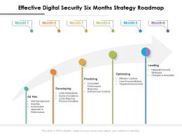 Effective Digital Security Six Months Strategy Roadmap
