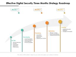 Effective Digital Security Three Months Strategy Roadmap