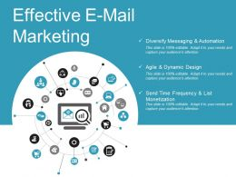 Effective E Mail Marketing Ppt Ideas