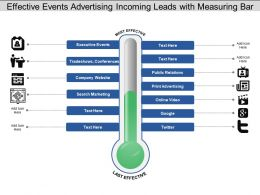 Effective Events Advertising Incoming Leads With Measuring Bar