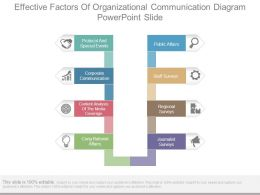 Effective Factors Of Organizational Communication Diagram Powerpoint Slide