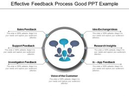 Effective Feedback Process Good Ppt Example
