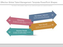 Effective Global Talent Management Template Powerpoint Shapes