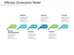 Effective Governance Model Ppt Powerpoint Presentation Ideas Graphics Template Cpb