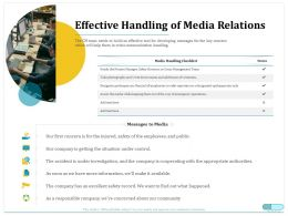 Effective Handling Of Media Relations Appropriate Authorities Ppt Inspiration