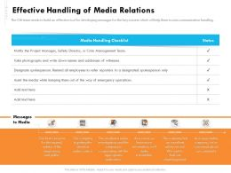 Effective Handling Of Media Relations Checklist Ppt Powerpoint Model