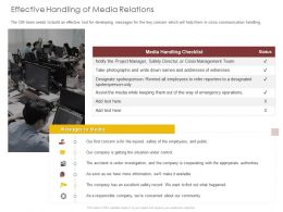 Effective Handling Of Media Relations Excellent Ppt Powerpoint Presentation Slides Gallery