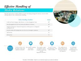 Effective Handling Of Media Relations Ppt File Format Ideas