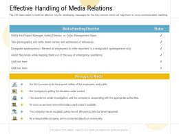 Effective Handling Of Media Relations Ppt Powerpoint Presentation Professional Slide