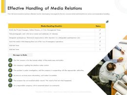 Effective Handling Of Media Relations Public Ppt Powerpoint Presentation Portrait