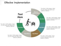 Effective Implementation Ppt Powerpoint Presentation Portfolio Gallery Cpb