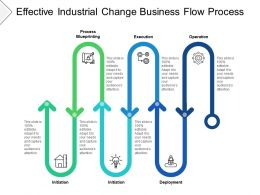 Effective Industrial Change Business Flow Process