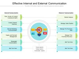 Effective Internal And External Communication