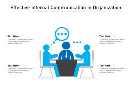 Effective Internal Communication In Organization