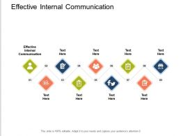 Effective Internal Communication Ppt Powerpoint Presentation File Summary Cpb