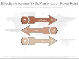 Effective Interview Skills Presentation Powerpoint