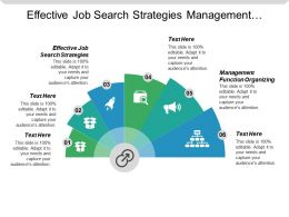 Effective Job Search Strategies Management Function Organizing Publicity Advertising Cpb