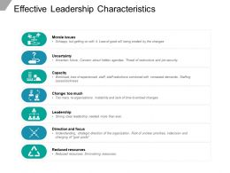 Effective Leadership Characteristics
