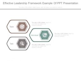 Effective Leadership Framework Example Of Ppt Presentation