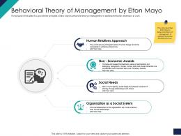 Effective Leadership Management Styles Approaches Behavioral Theory Of Management By Elton Mayo Ppt Model