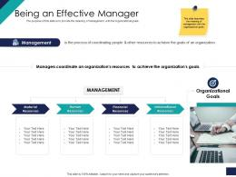 Effective Leadership Management Styles Approaches Being An Effective Leader Ppt File Graphics