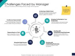 Effective Leadership Management Styles Approaches Challenges Faced By Leader Ppt Gallery