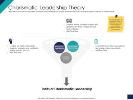 Effective Leadership Management Styles Approaches Charismatic Leadership Theory Ppt Ideas