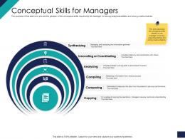 Effective Leadership Management Styles Approaches Conceptual Skills For Managers Ppt Show