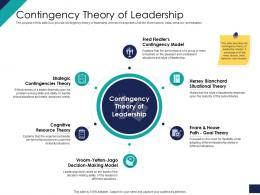 Effective Leadership Management Styles Approaches Contingency Theory Of Leadership Ppt Design