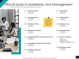 Effective Leadership Management Styles Approaches Ethical Issues In Leadership And Management Ppt Aids