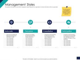 Effective Leadership Management Styles Approaches Management Styles Ppt Themes