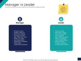 Effective Leadership Management Styles Approaches Manager Vs Leader Ppt Display