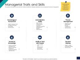 Effective Leadership Management Styles Approaches Managerial Traits And Skills Ppt Designs