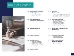 Effective Leadership Management Styles Approaches Table Of Content Ppt Show
