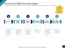 Effective Leadership Management Styles Approaches Technical Skills For Managers Ppt File