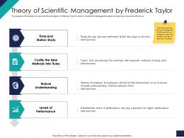 Effective Leadership Management Styles Approaches Theory Of Scientific Management By Frederick Taylor Ppt Icon