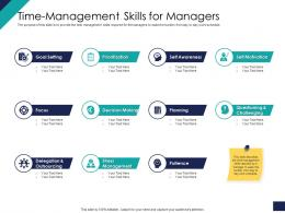 Effective Leadership Management Styles Approaches Time Management Skills For Managers Ppt Model