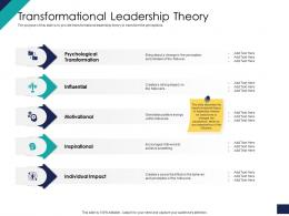 Effective Leadership Management Styles Approaches Transformational Leadership Theory Ppt Slides