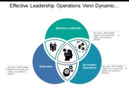 Effective Leadership Operations Venn Dynamic Strategies With Icons