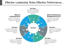 Effective Leadership Roles Effective Performance Management Process Leadership Skills Cpb